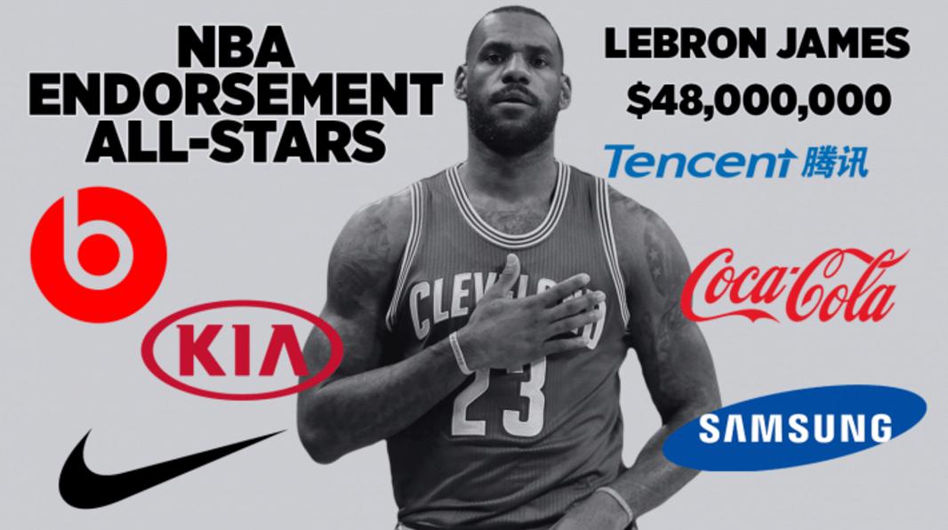LeBron Endorsements